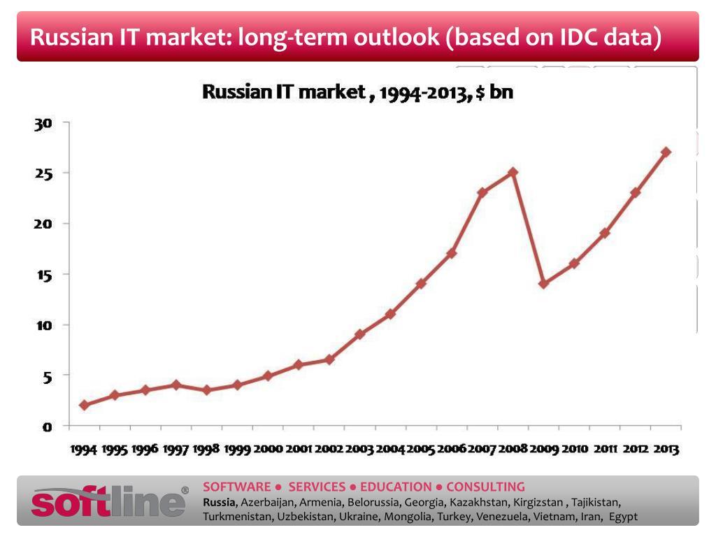Russian IT market: long-term outlook