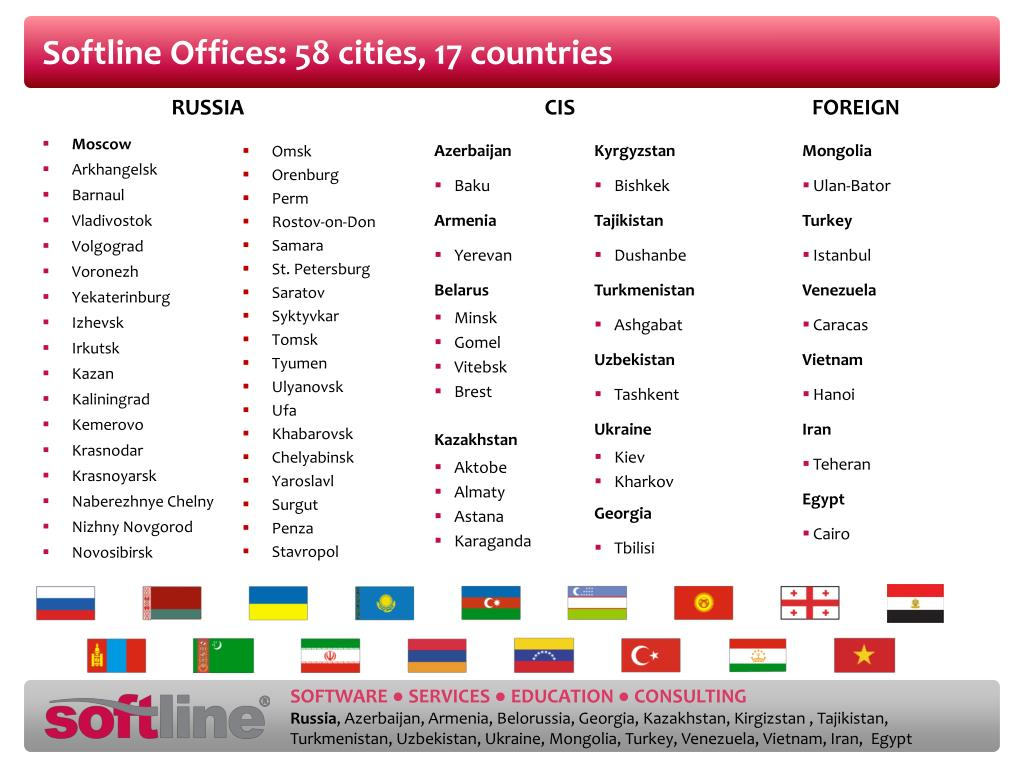 Softline Offices: 58 cities, 17 countries