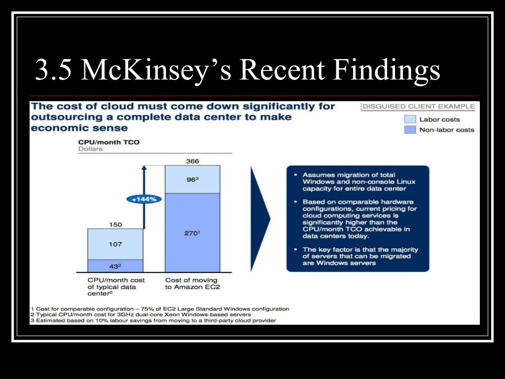 3.5 McKinsey's Recent Findings