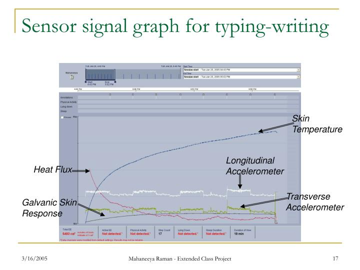 Sensor signal graph for typing-writing