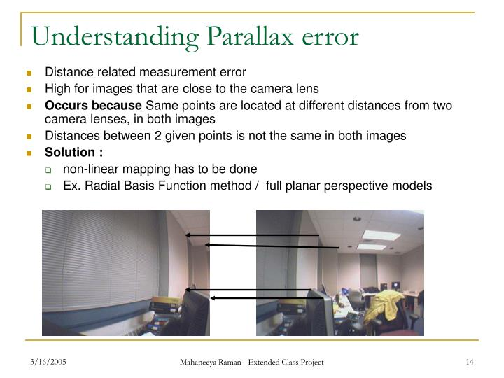 Understanding Parallax error