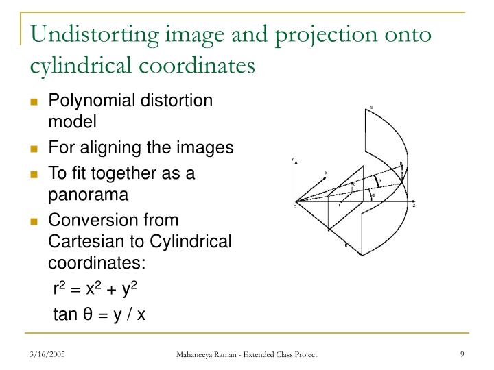 Undistorting image and projection onto cylindrical coordinates