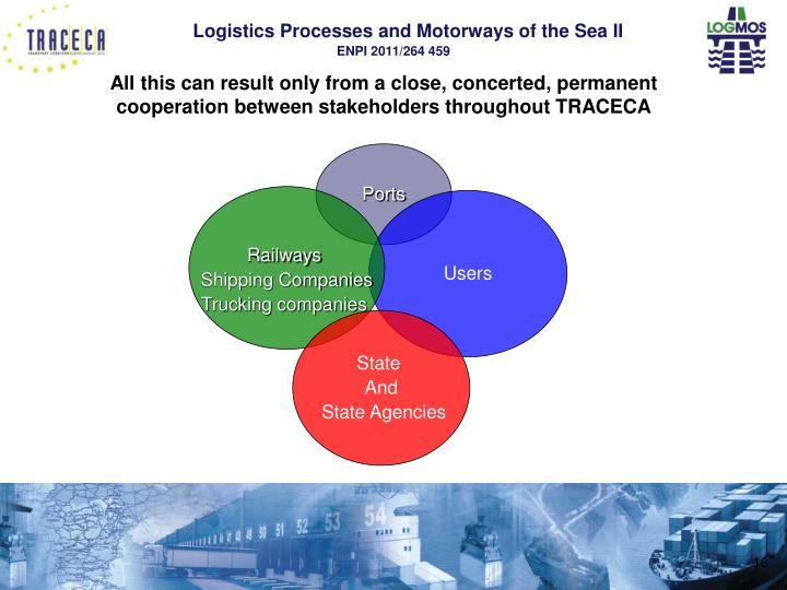 All this can result only from a close, concerted, permanent cooperation between stakeholders throughout TRACECA