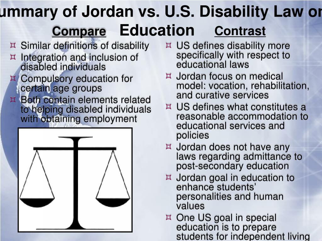 Summary of Jordan vs. U.S. Disability Law on Education