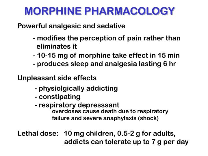 MORPHINE PHARMACOLOGY
