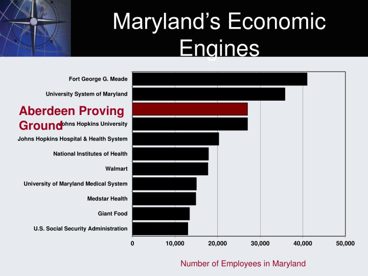 Maryland'