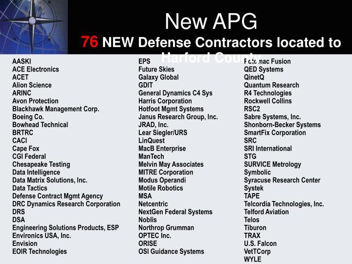 New APG