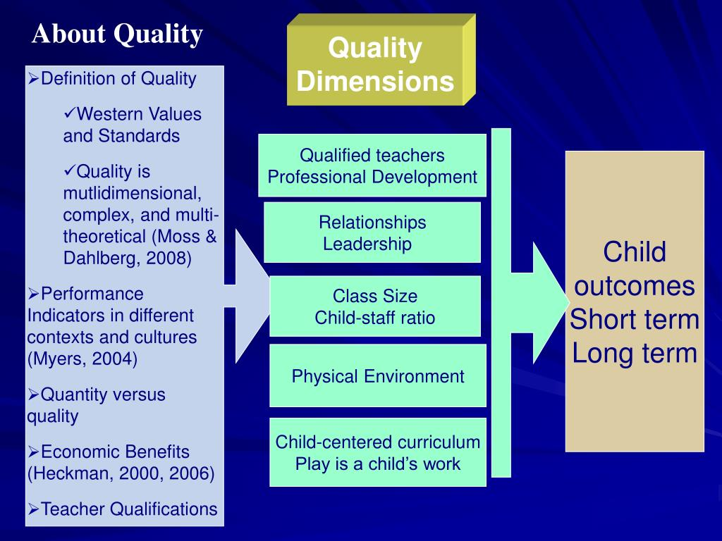 About Quality