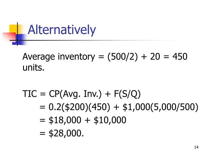 Average inventory = (500/2) + 20 = 450 units.