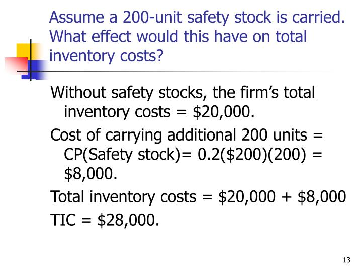 Assume a 200-unit safety stock is carried.  What effect would this have on total inventory costs?