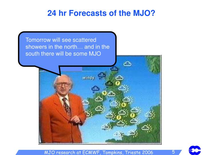 24 hr Forecasts of the MJO?