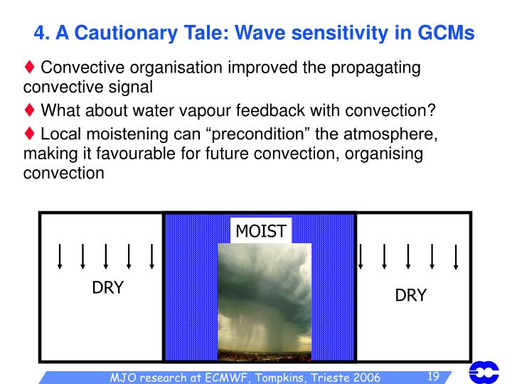 4. A Cautionary Tale: Wave sensitivity in GCMs