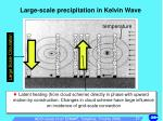 large scale precipitation in kelvin wave