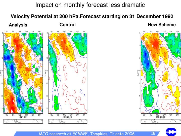 Impact on monthly forecast less dramatic