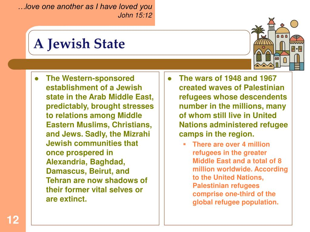 The Western-sponsored establishment of a Jewish state in the Arab Middle East, predictably, brought stresses to relations among Middle Eastern Muslims, Christians, and Jews. Sadly, the Mizrahi Jewish communities that once prospered in Alexandria, Baghdad, Damascus, Beirut, and Tehran are now shadows of their former vital selves or are extinct.