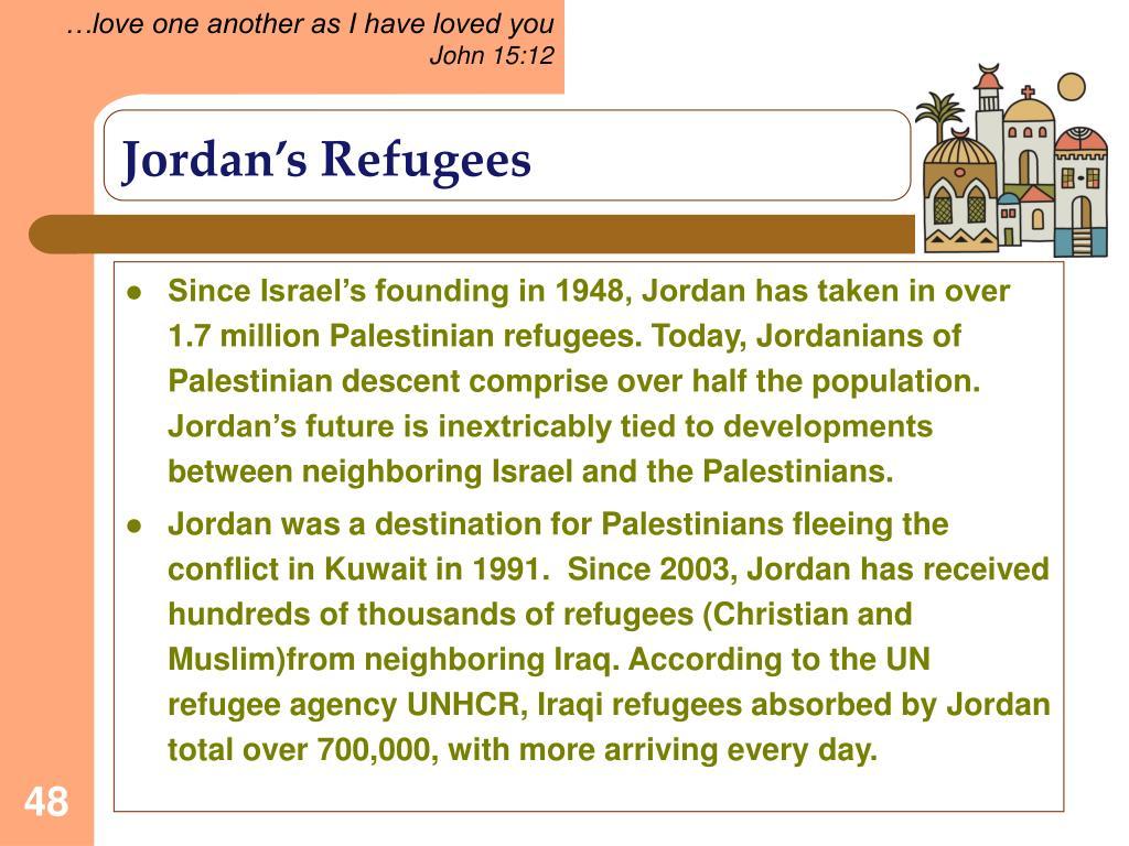 Jordan's Refugees
