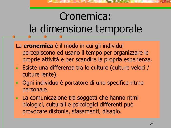 Cronemica: