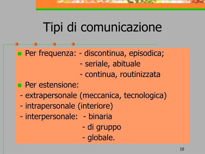 Tipi di comunicazione