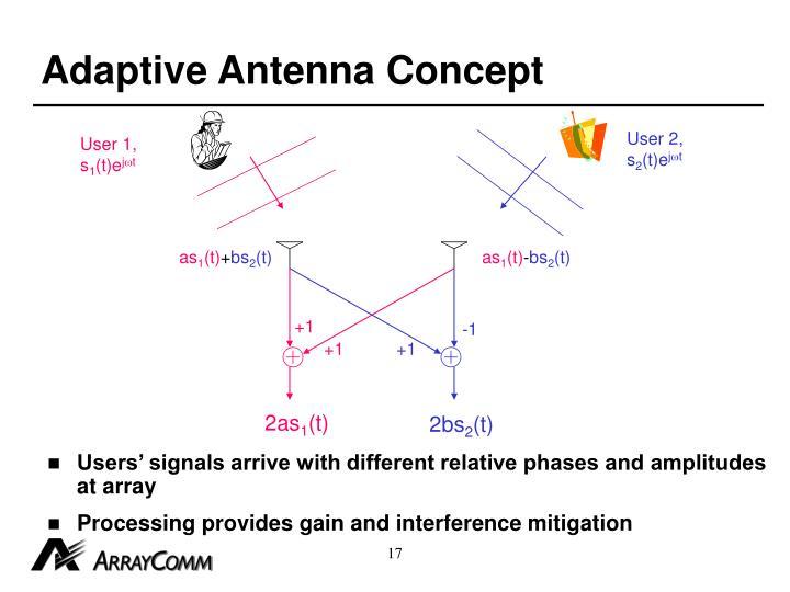 Adaptive Antenna Concept
