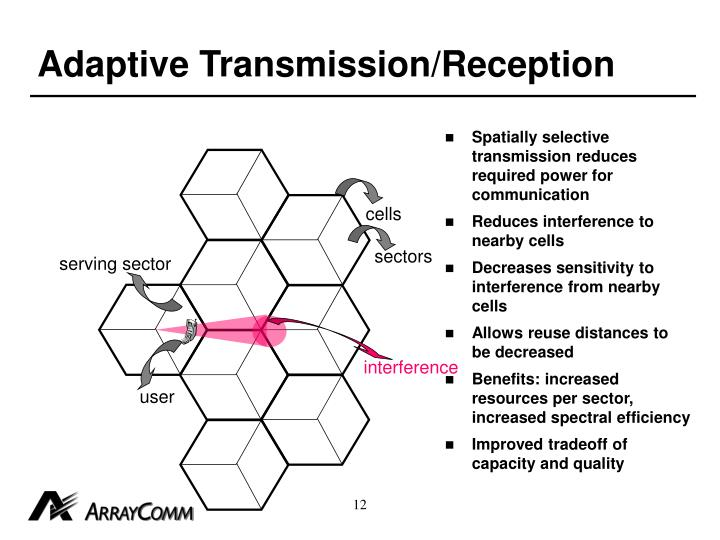 Adaptive Transmission/Reception