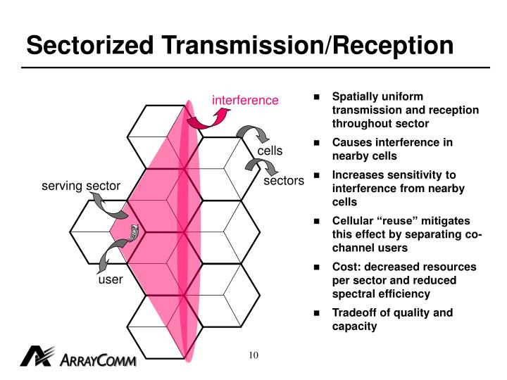 Sectorized Transmission/Reception