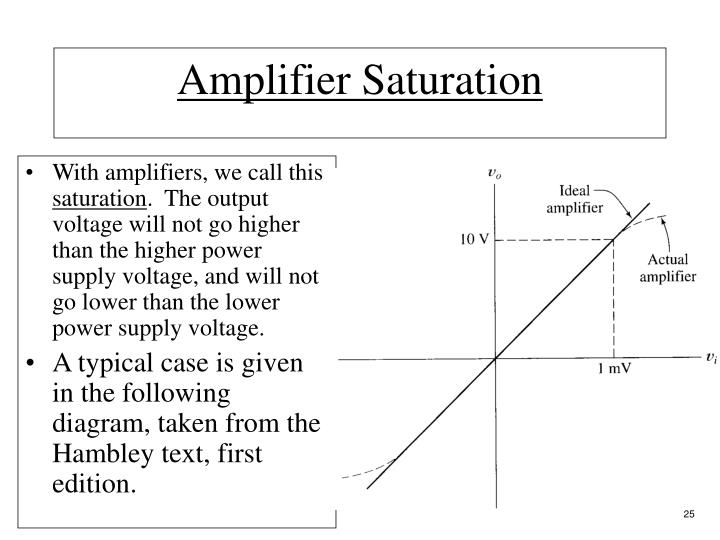 With amplifiers, we call this