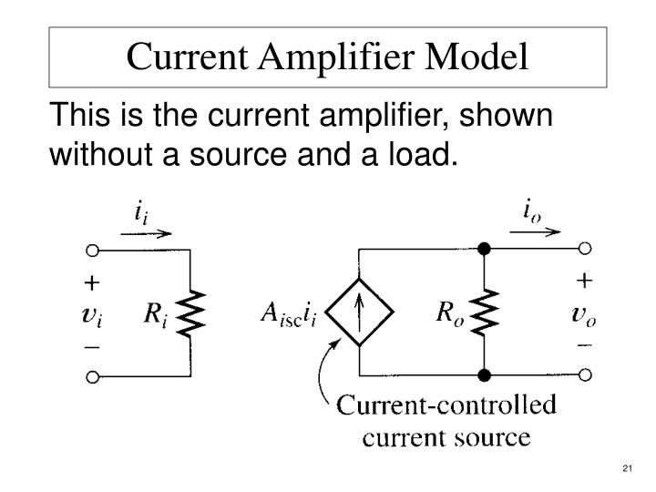 Current Amplifier Model