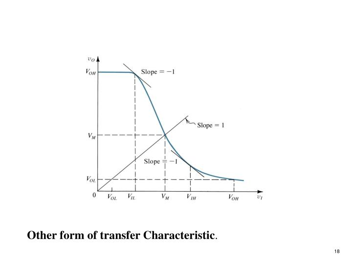 Other form of transfer Characteristic