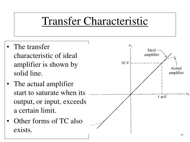 The transfer characteristic of ideal amplifier is shown by solid line.