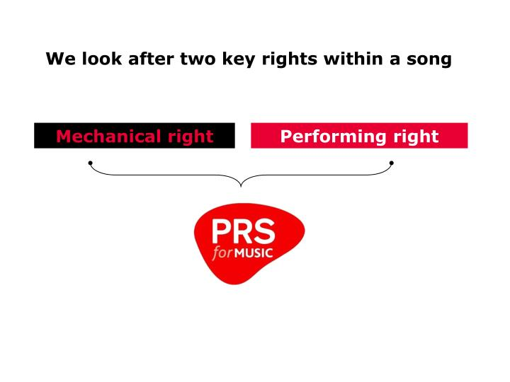 We look after two key rights within a song