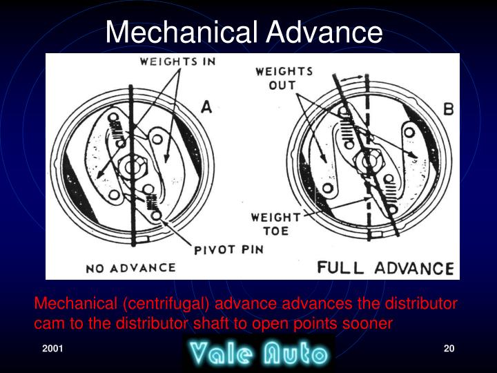 Mechanical Advance