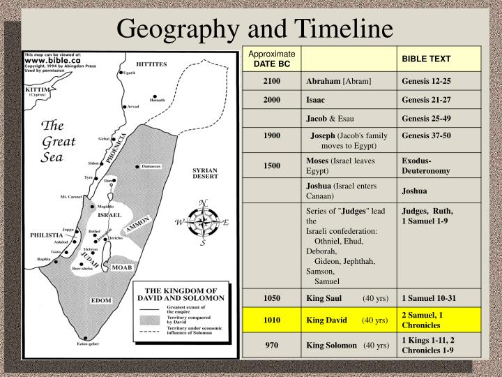 Geography and timeline