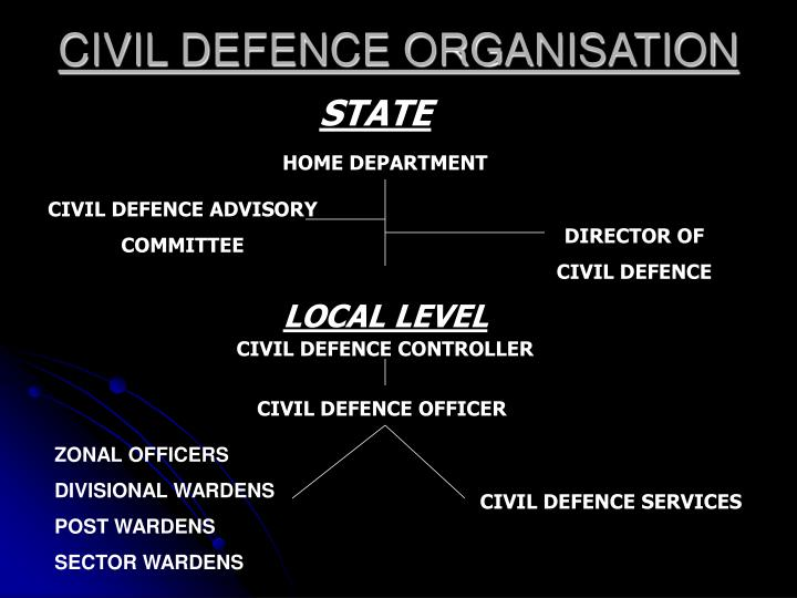 CIVIL DEFENCE ORGANISATION