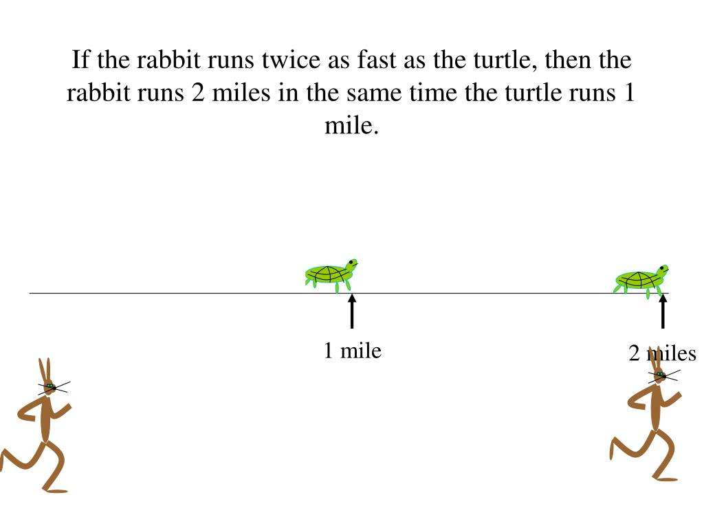 If the rabbit runs twice as fast as the turtle, then the rabbit runs 2 miles in the same time the turtle runs 1 mile.