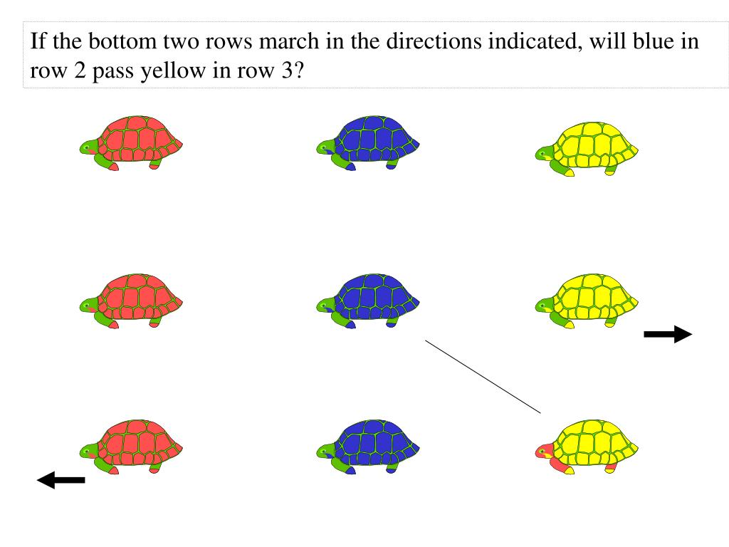 If the bottom two rows march in the directions indicated, will blue in row 2 pass yellow in row 3?