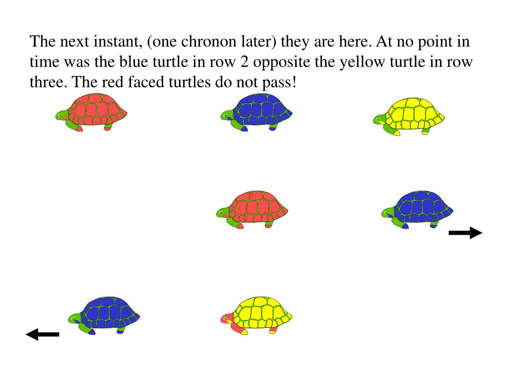 The next instant, (one chronon later) they are here. At no point in time was the blue turtle in row 2 opposite the yellow turtle in row three. The red faced turtles do not pass!