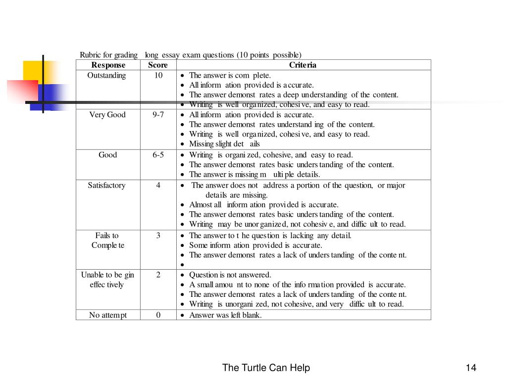 The Turtle Can Help