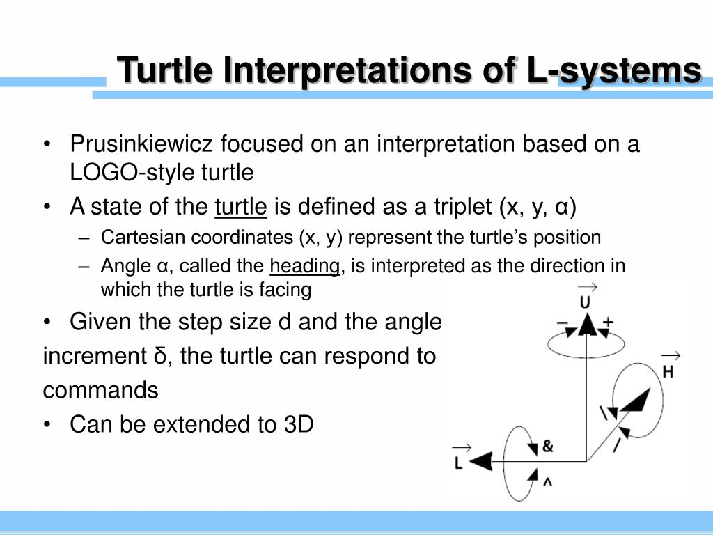 Turtle Interpretations of L-systems