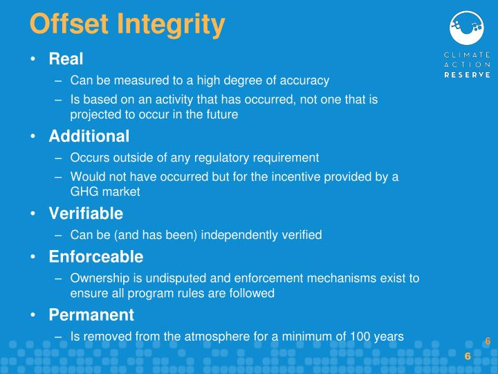 Offset Integrity