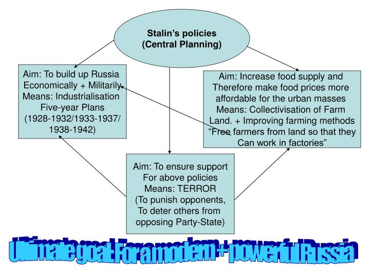 Stalin's policies