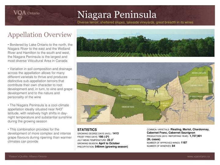 Niagara Peninsula