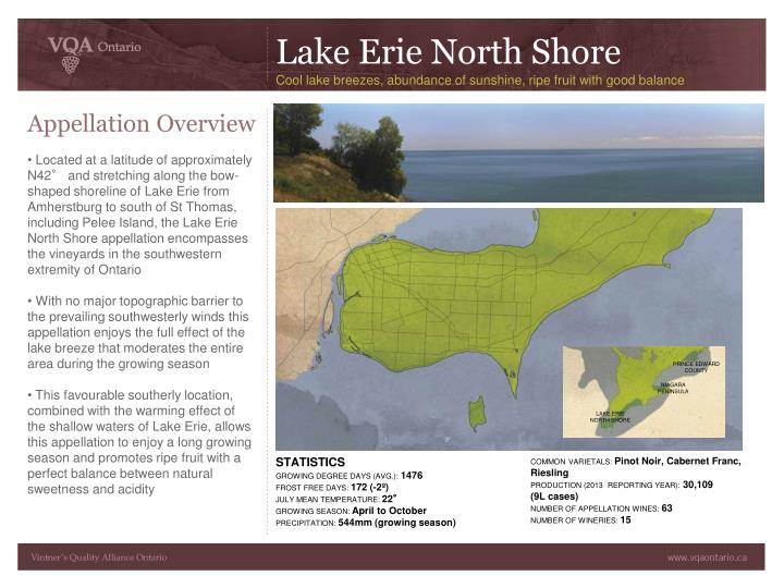 Lake Erie North Shore
