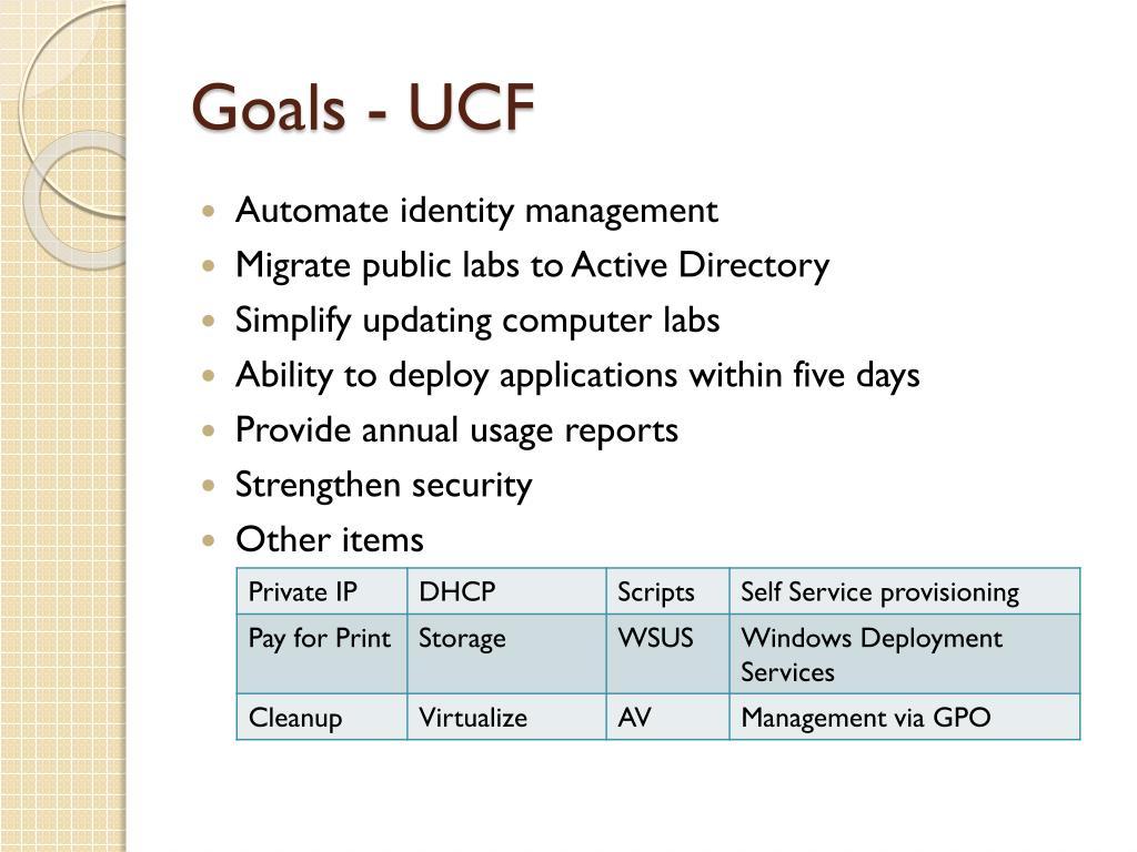 Goals - UCF