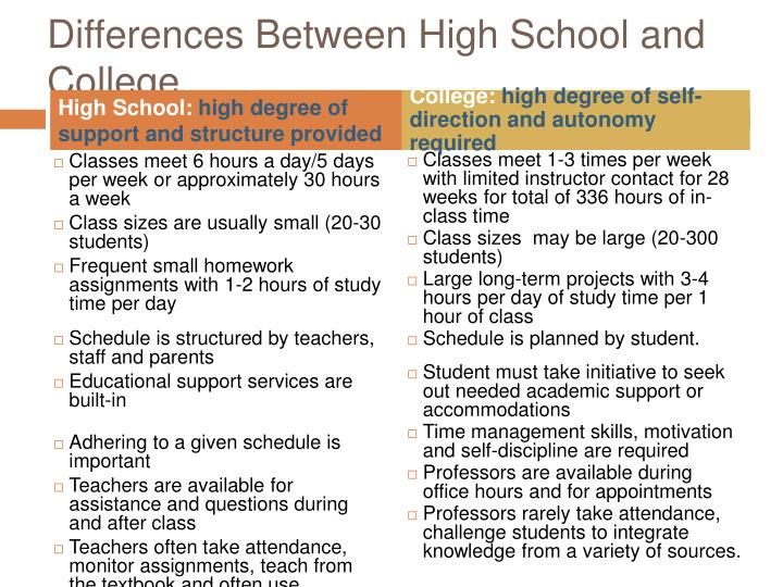 the difference between high school and college writing In high school, class sizes are generally small -- around 30 students or so -- and teachers routinely know every student by name by the time you get to college, however, you can no longer count on teachers to be familiar with you or your academic skills and shortcomings class sizes are usually.