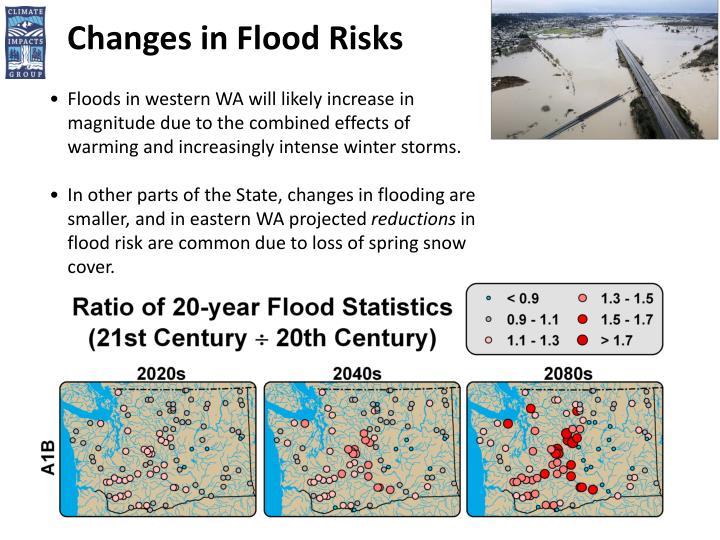 Changes in Flood Risks