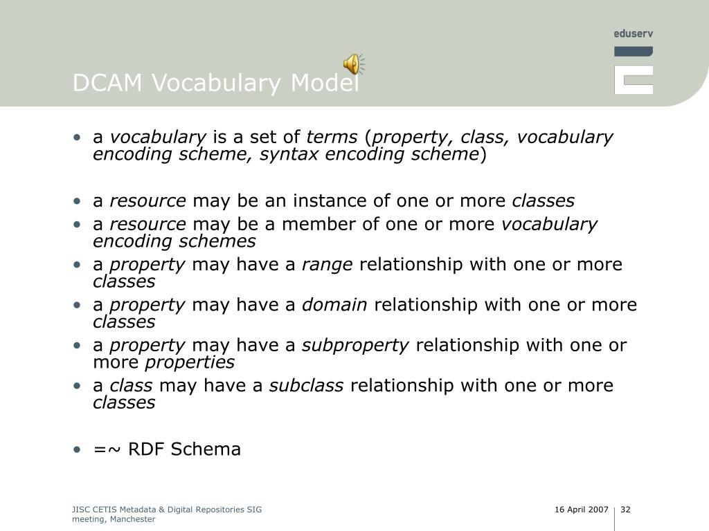 DCAM Vocabulary Model