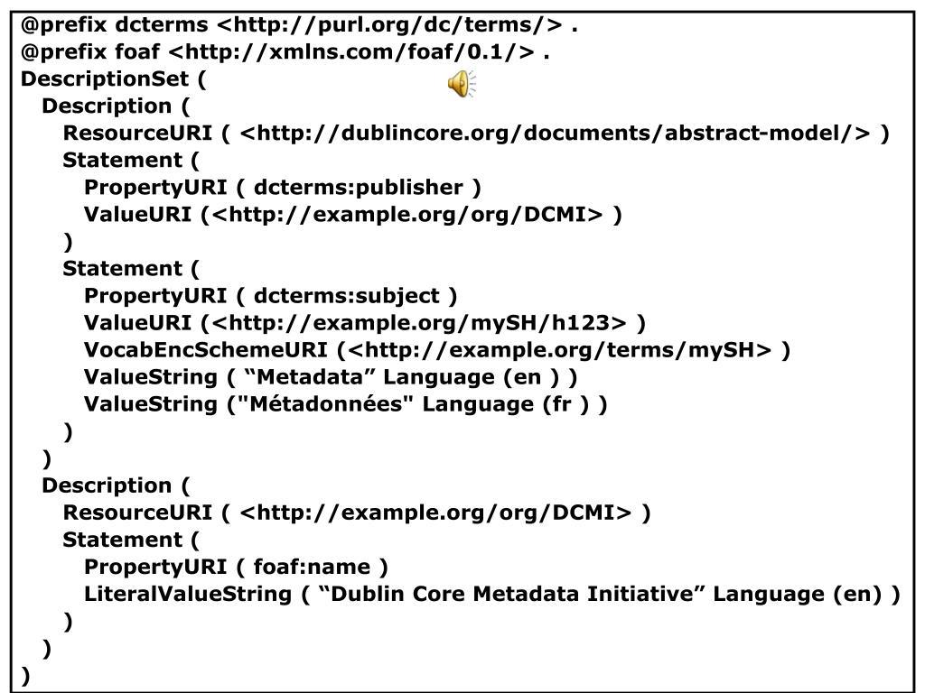 @prefix dcterms <http://purl.org/dc/terms/> .