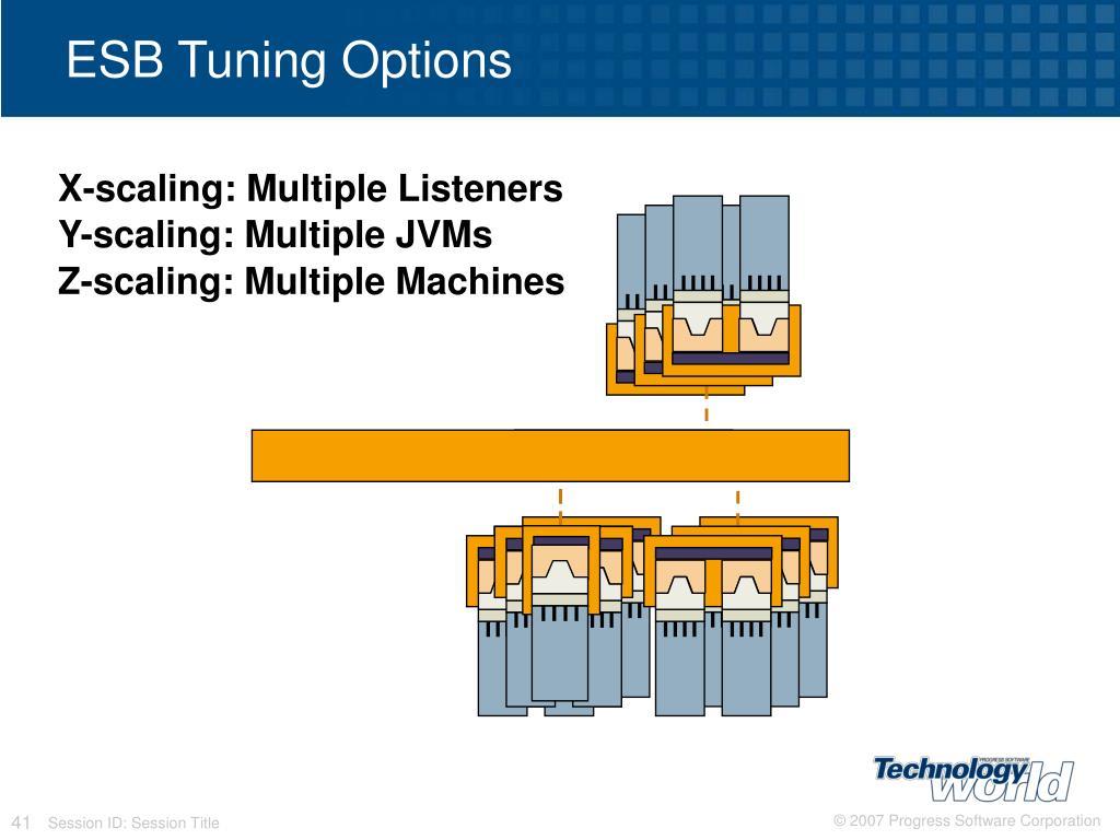 ESB Tuning Options