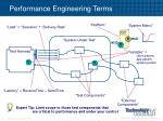 performance engineering terms