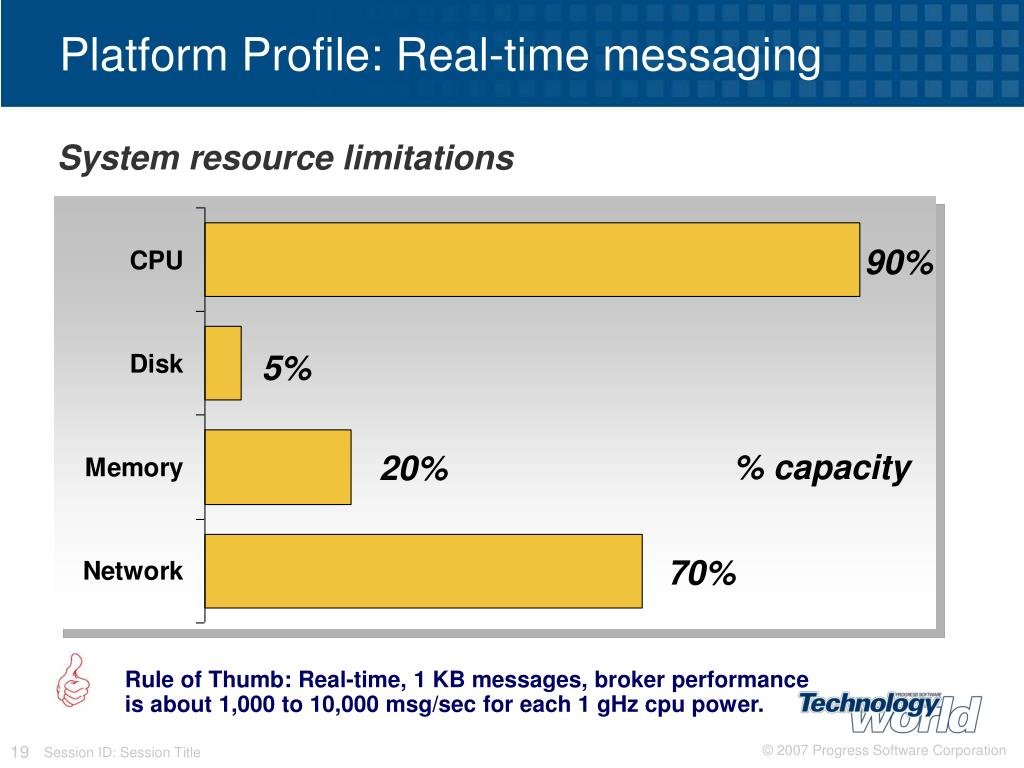 Rule of Thumb: Real-time, 1 KB messages, broker performance is about 1,000 to 10,000 msg/sec for each 1 gHz cpu power.
